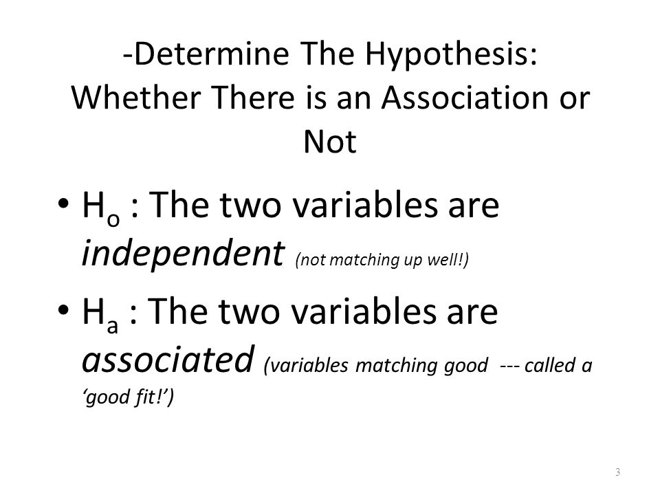 -Determine The Hypothesis: Whether There is an Association or Not