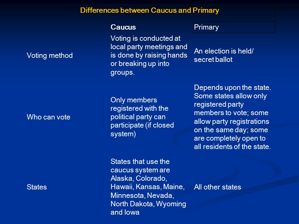 Differences between Caucus and Primary
