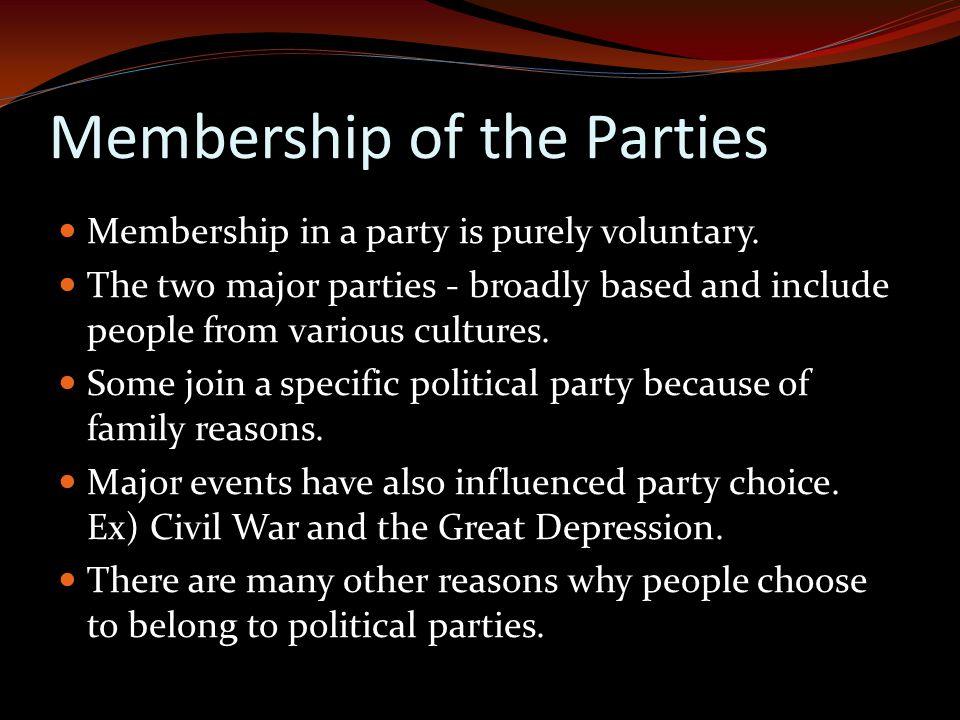 Membership of the Parties