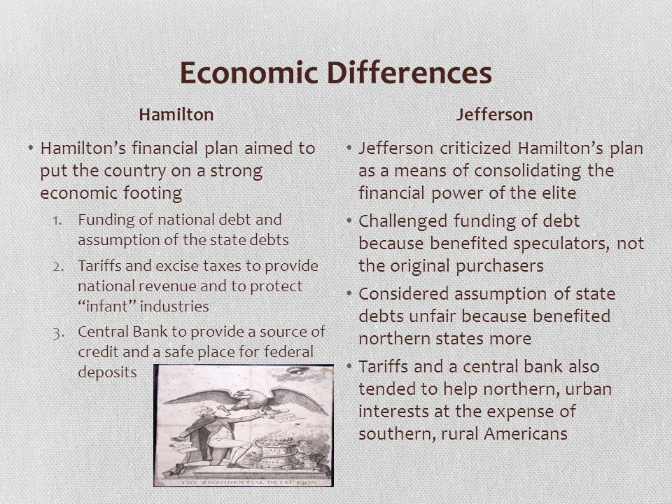 Economic Differences Hamilton Jefferson