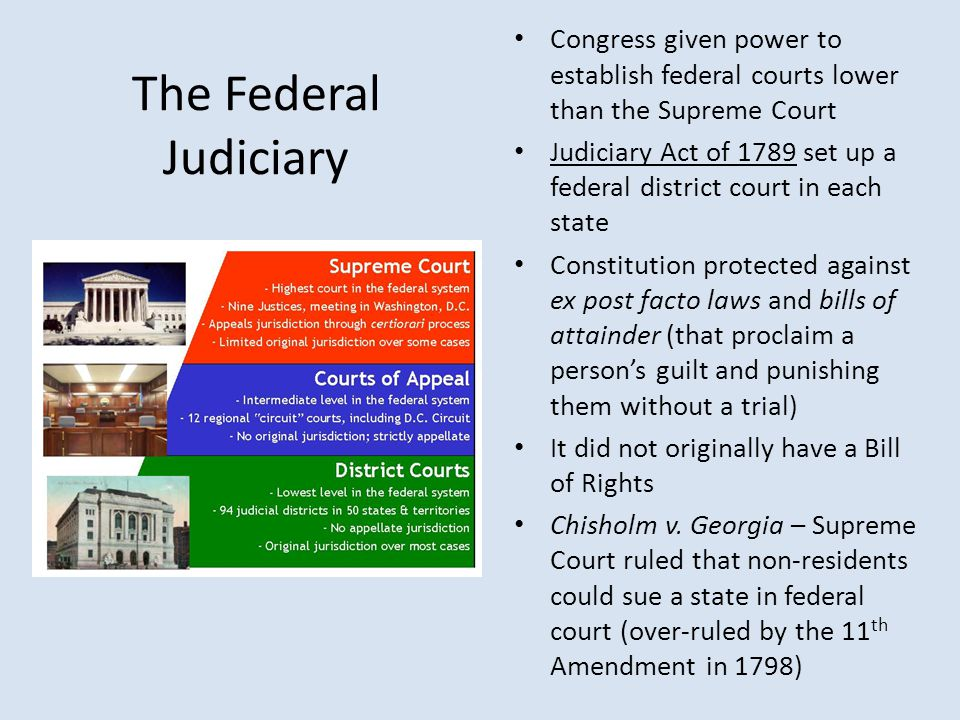 Congress given power to establish federal courts lower than the Supreme Court