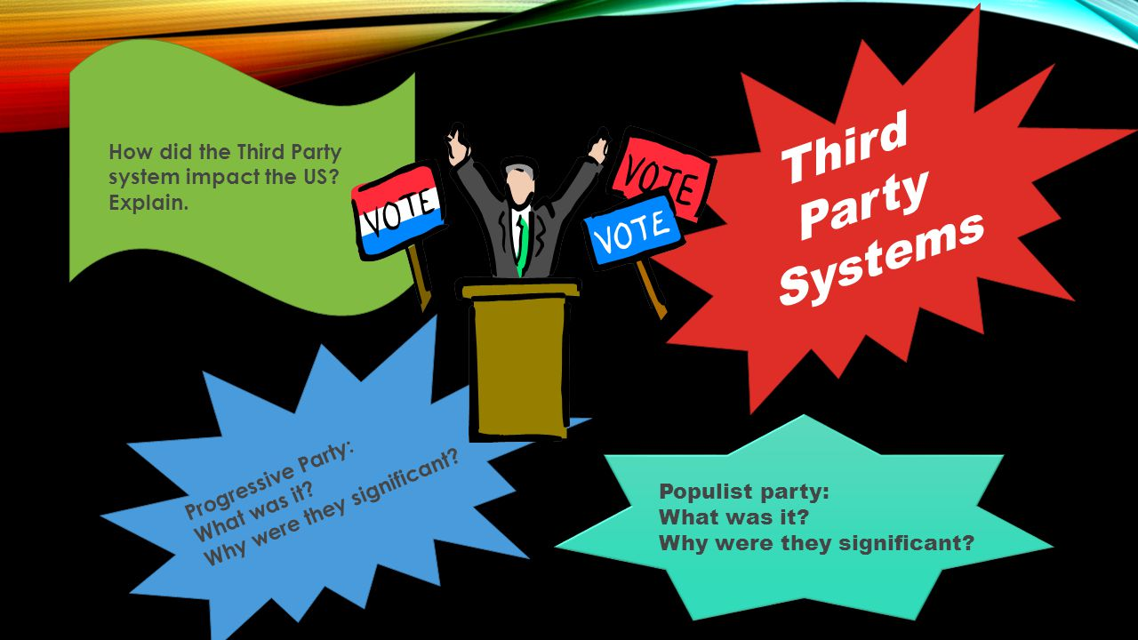 Third Party Systems How did the Third Party system impact the US Explain. Progressive Party: Why were they significant
