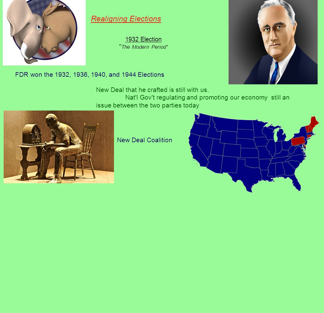 Realigning Elections FDR won the 1932, 1936, 1940, and 1944 Elections