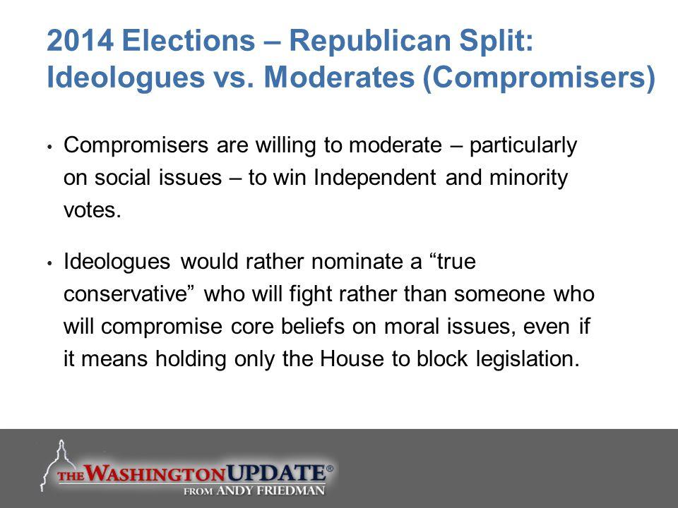 2014 Elections – Republican Split: Ideologues vs