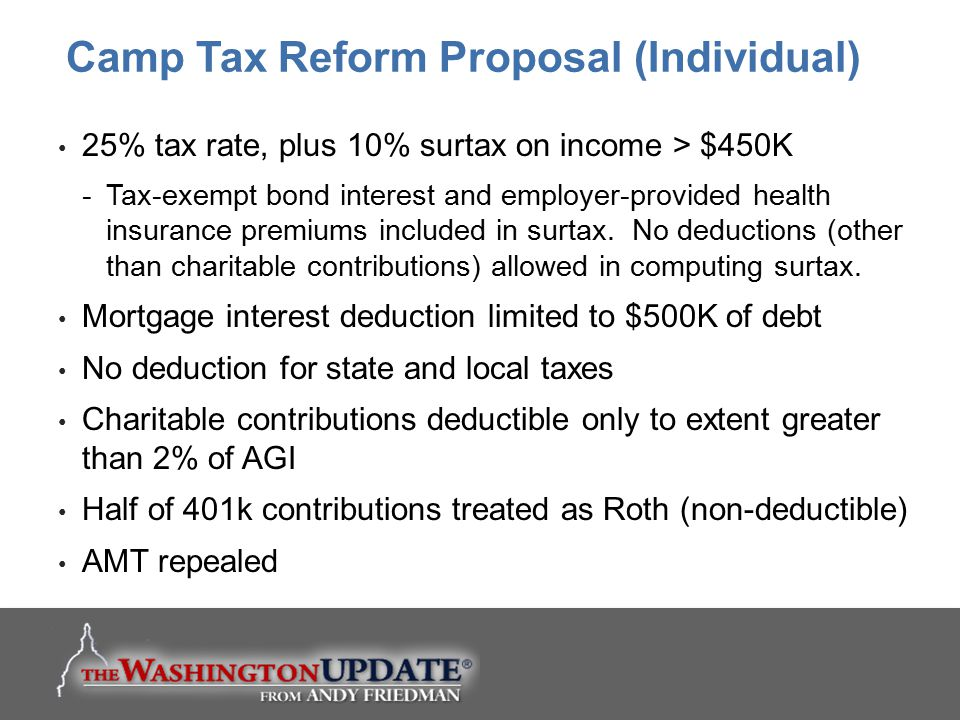 Camp Tax Reform Proposal (Individual)