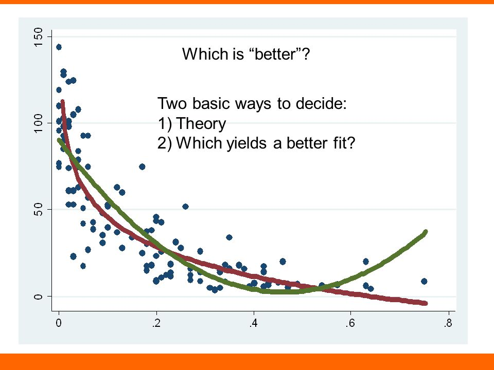 Which is better Two basic ways to decide: Theory Which yields a better fit