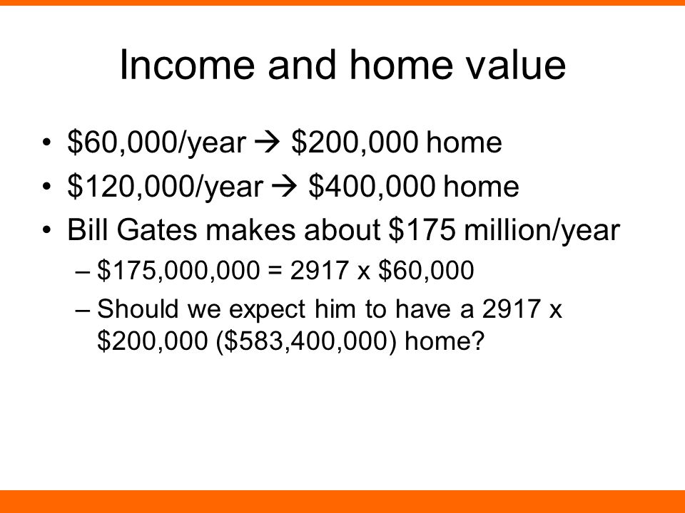 Income and home value $60,000/year  $200,000 home