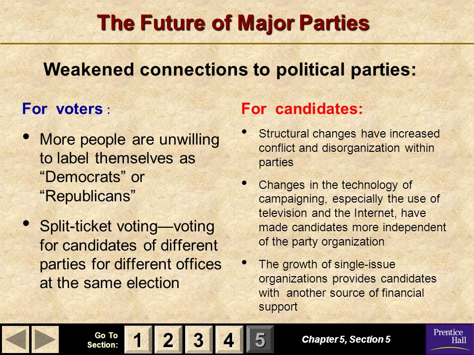 The Future of Major Parties