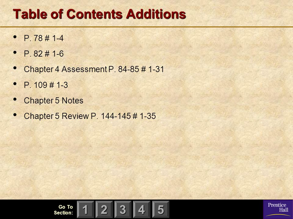 Table of Contents Additions