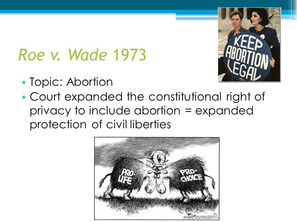 Roe v. Wade 1973 Topic: Abortion