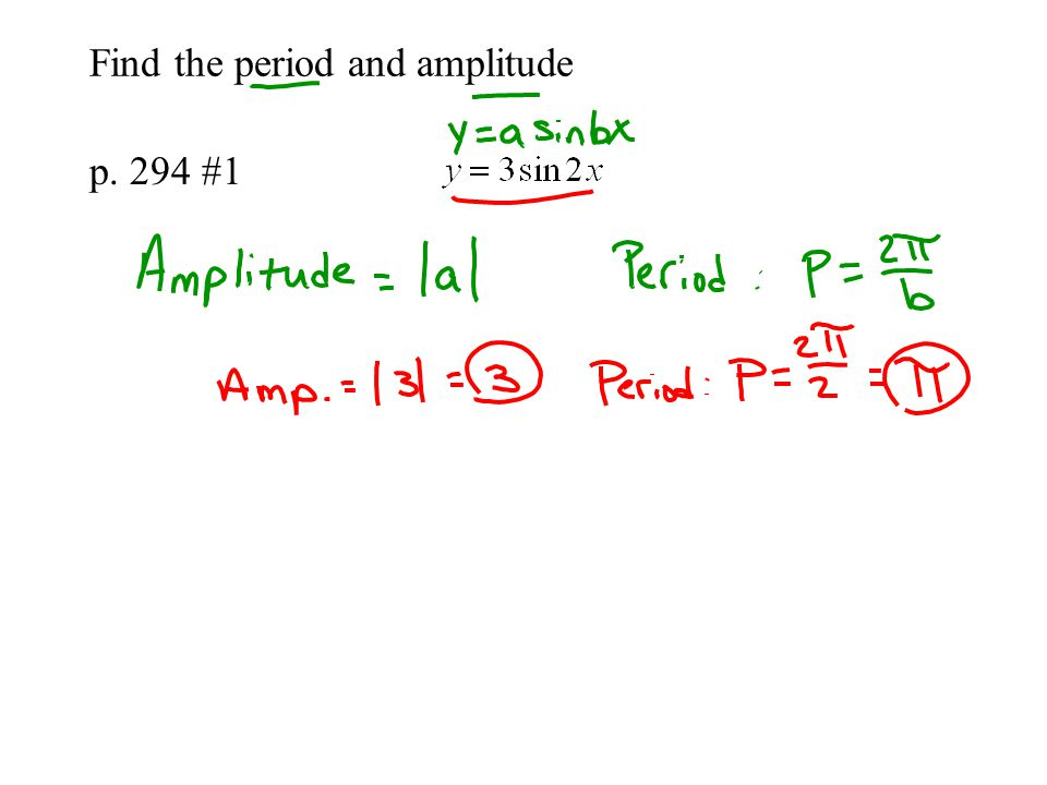 relationship of amplitude and period