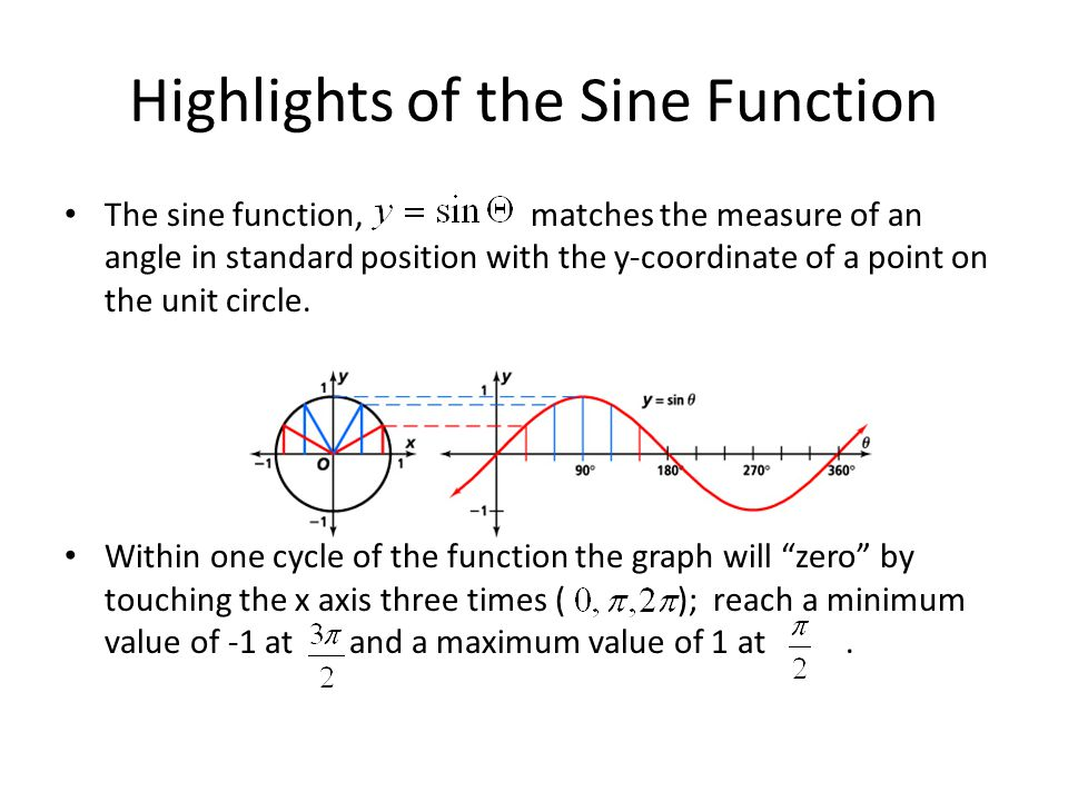 Highlights of the Sine Function
