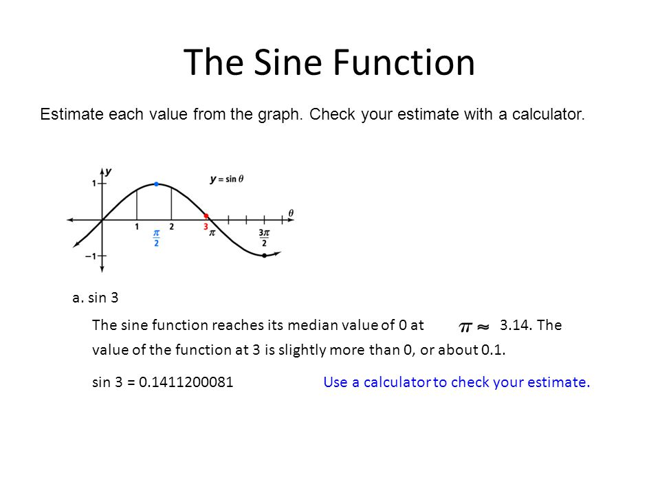 The Sine Function Estimate each value from the graph. Check your estimate with a calculator. a. sin 3.