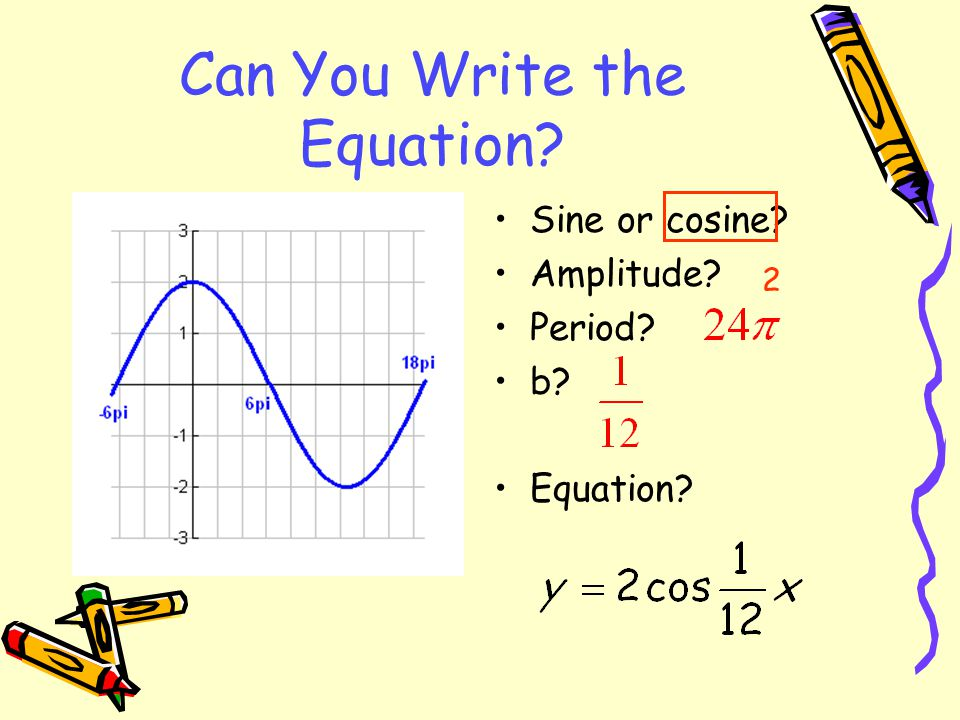 Can You Write the Equation