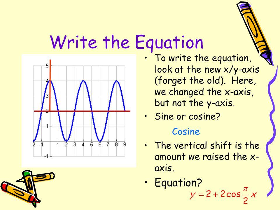 Write the Equation Cosine Equation