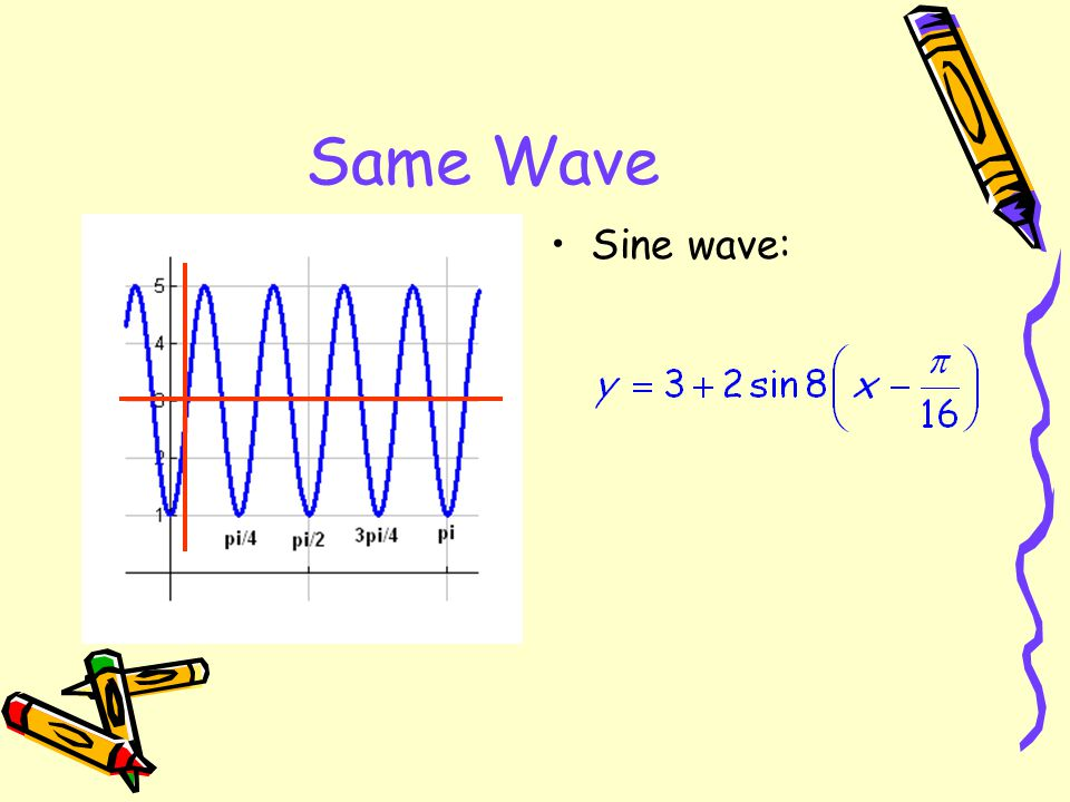 Same Wave Sine wave: