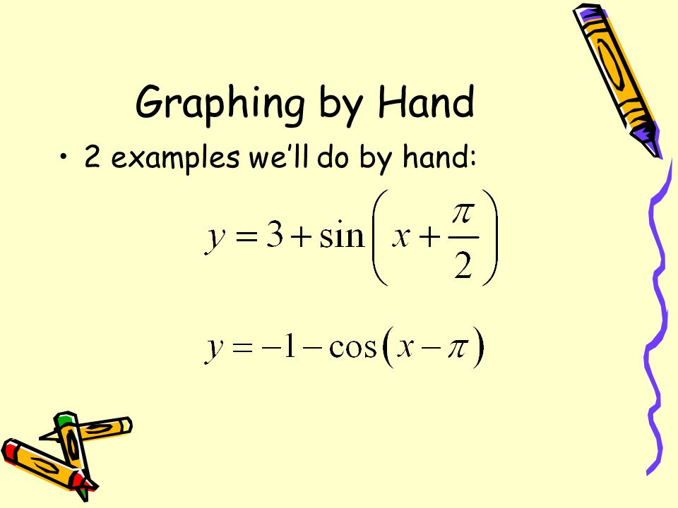 Graphing by Hand 2 examples we'll do by hand: