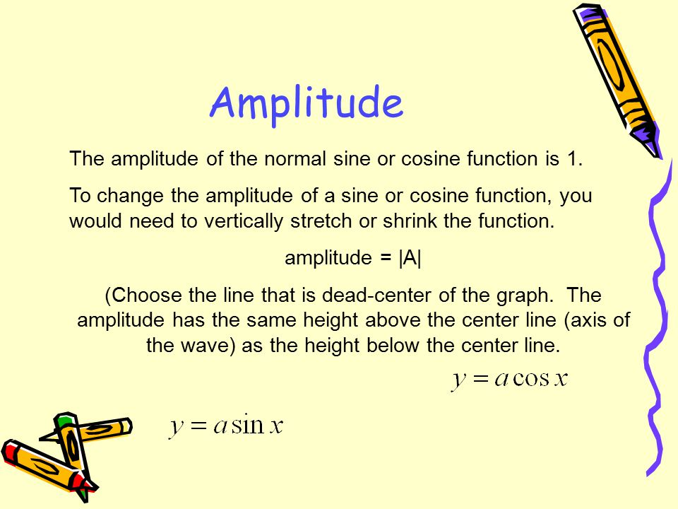 Amplitude The amplitude of the normal sine or cosine function is 1.