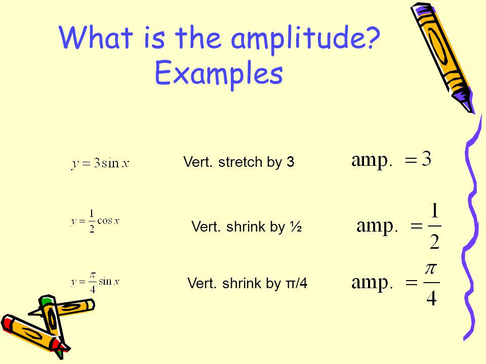 What is the amplitude Examples
