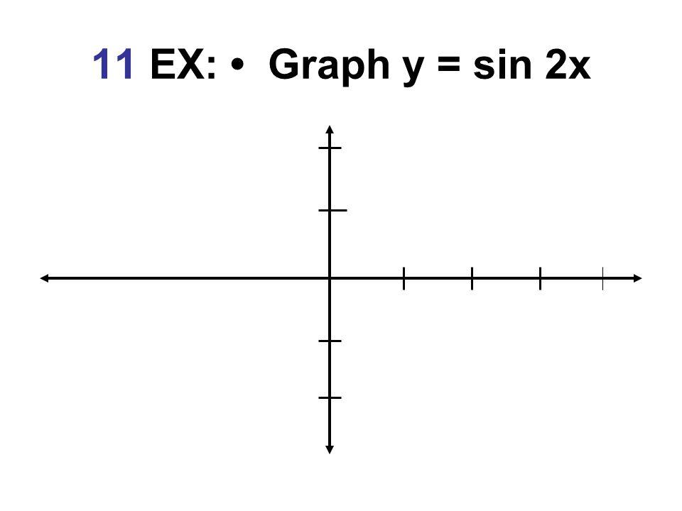 11 EX: • Graph y = sin 2x
