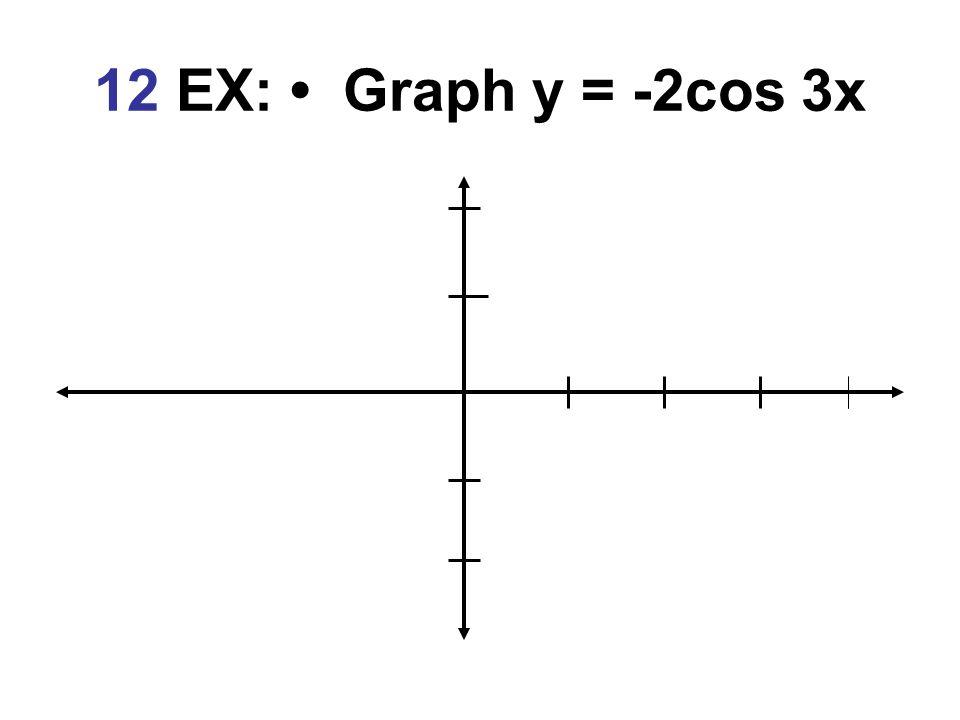 12 EX: • Graph y = -2cos 3x