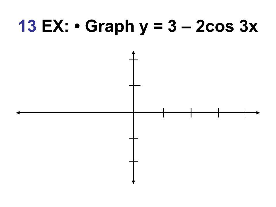 13 EX: • Graph y = 3 – 2cos 3x