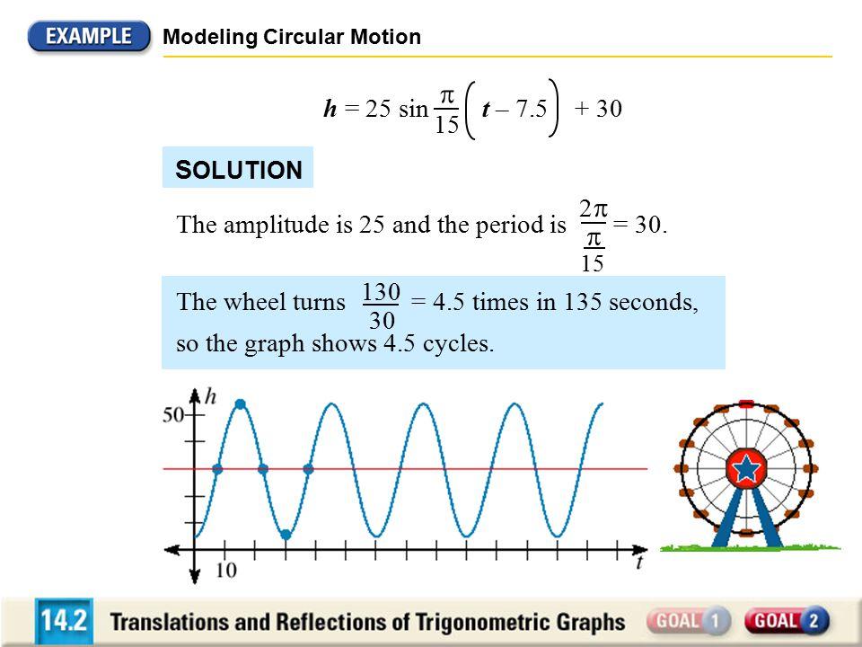 Modeling Circular Motion