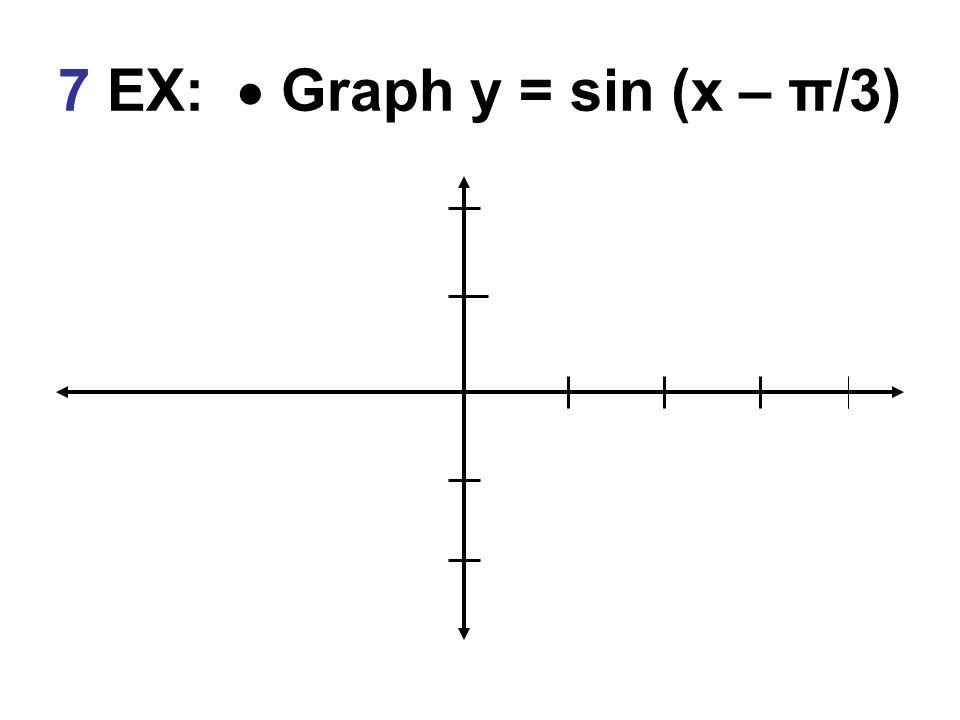 7 EX:  Graph y = sin (x – π/3)