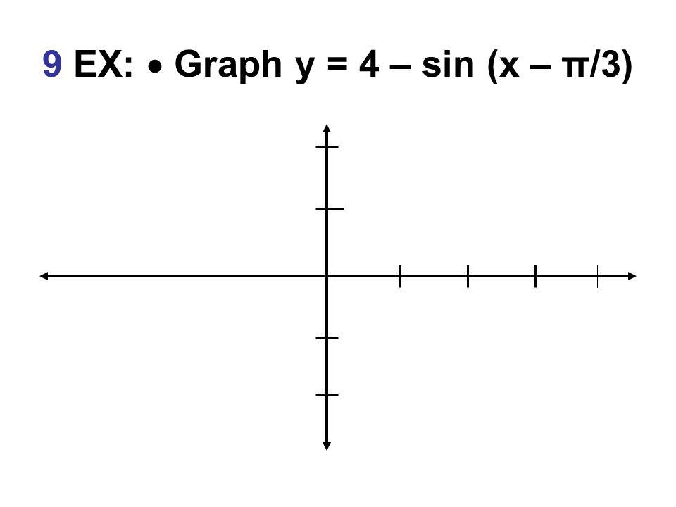 9 EX:  Graph y = 4 – sin (x – π/3)