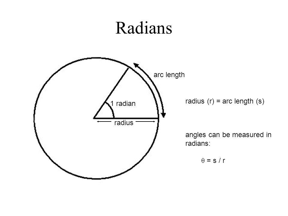 Radians arc length radius (r) = arc length (s) 1 radian radius