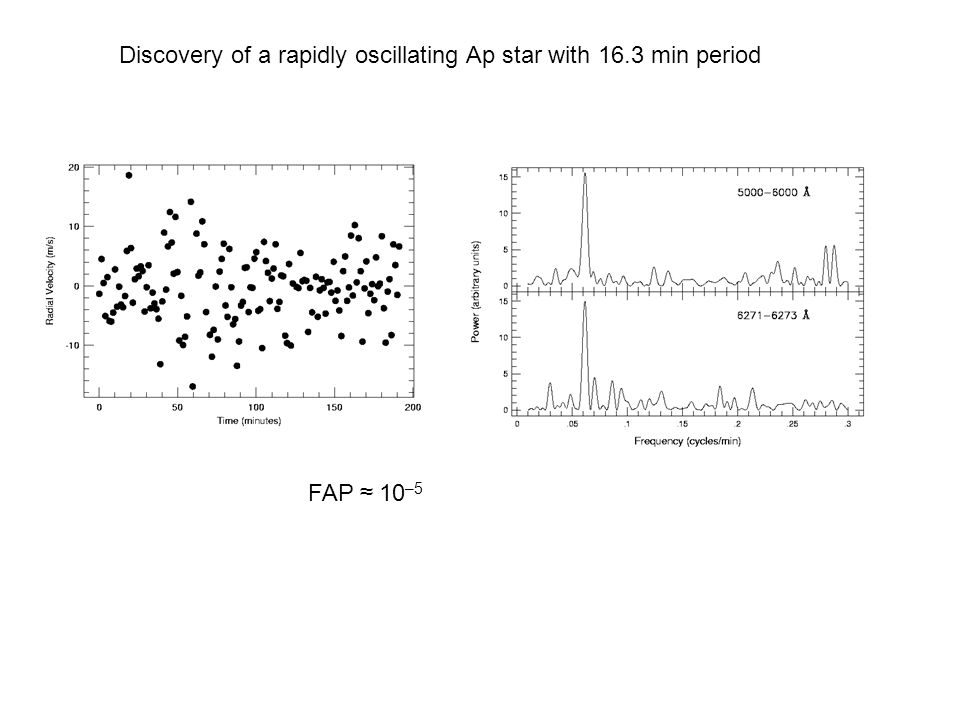 Discovery of a rapidly oscillating Ap star with 16.3 min period