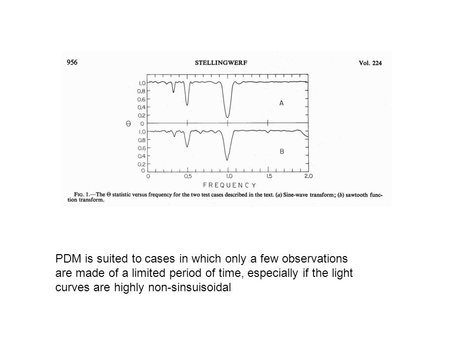 PDM is suited to cases in which only a few observations are made of a limited period of time, especially if the light curves are highly non-sinsuisoidal