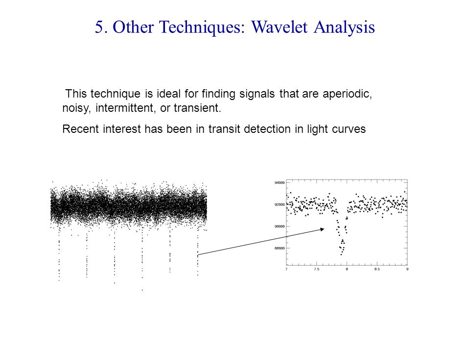 5. Other Techniques: Wavelet Analysis