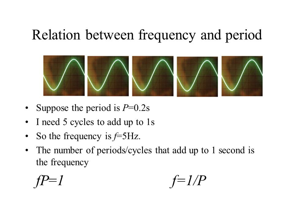 Relation between frequency and period