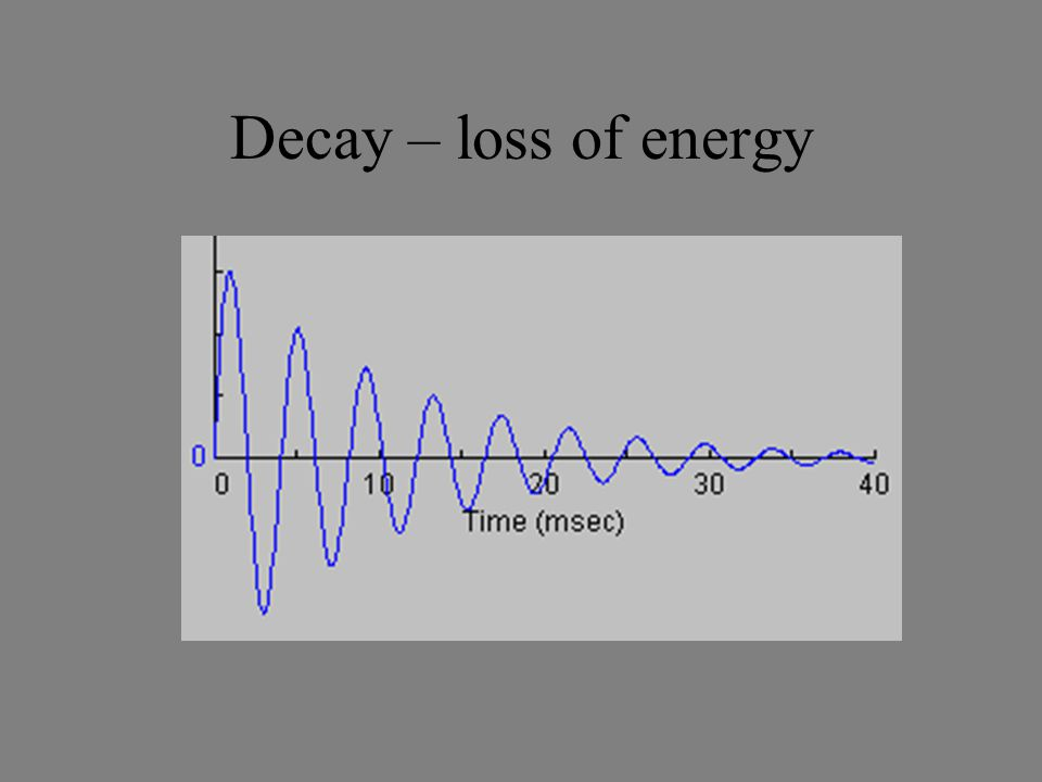 Decay – loss of energy