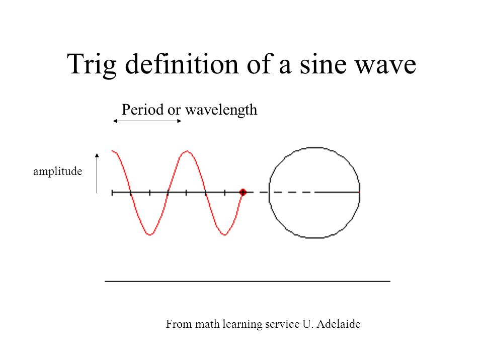 Trig definition of a sine wave