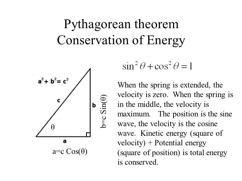 Pythagorean theorem Conservation of Energy