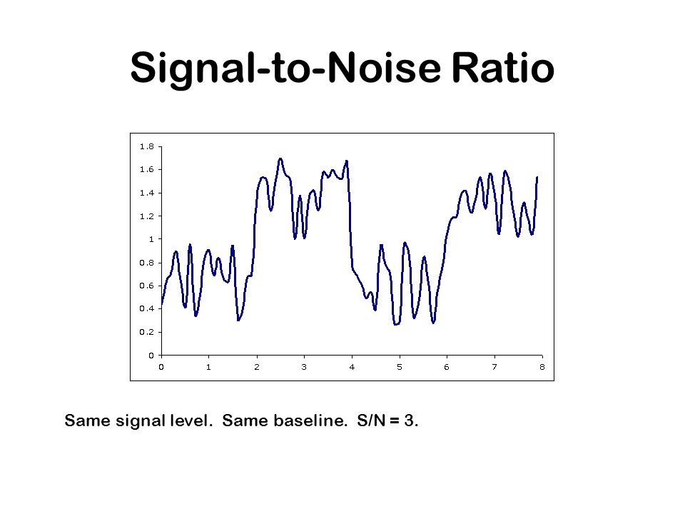 signal vs noise every measurement is affected by. Black Bedroom Furniture Sets. Home Design Ideas