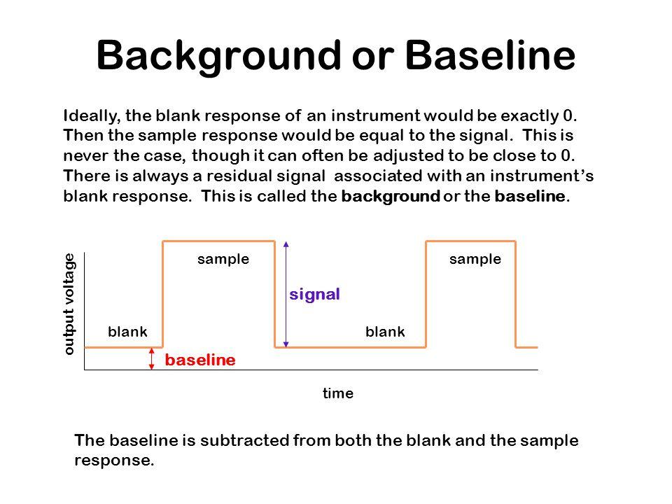 Background or Baseline