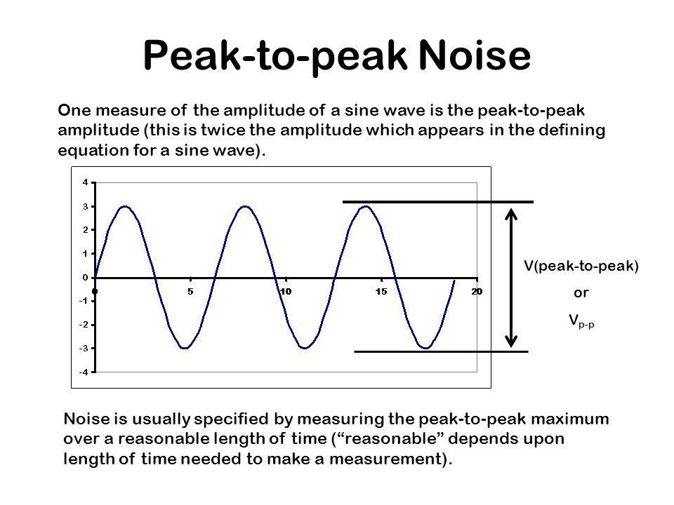 Peak-to-peak Noise