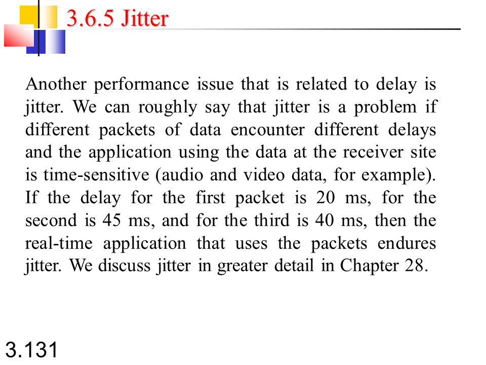 3.6.5 Jitter