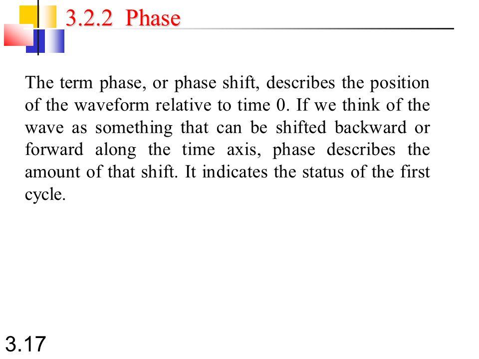 3.2.2 Phase