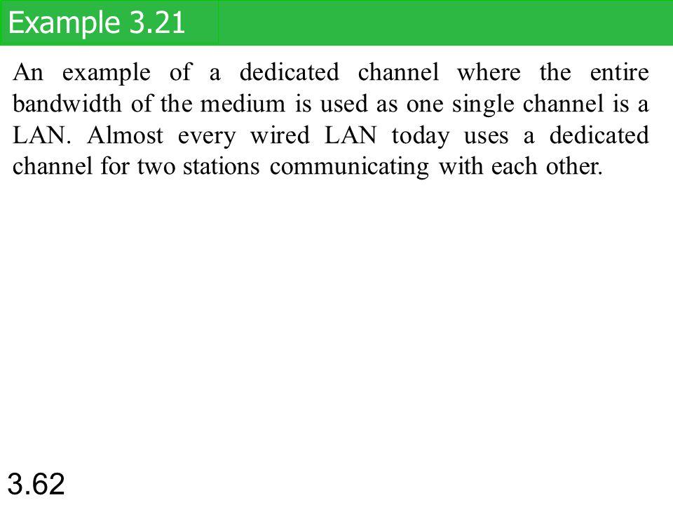 Example 3.21