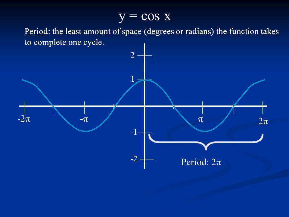 y = cos x -2 -  2 Period: 2