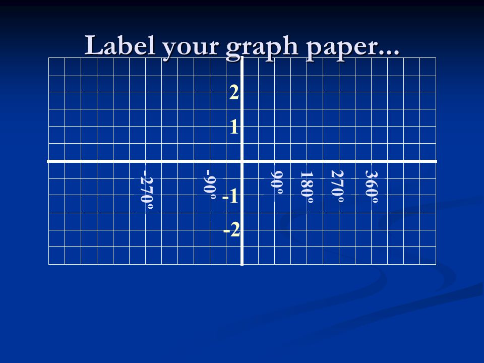 Label your graph paper... 2 1 90º -270º 270º 360º -90º -1 180º -2