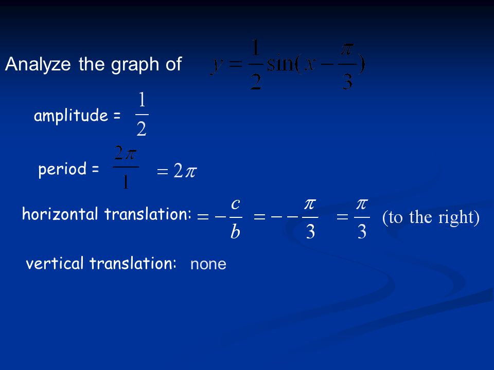Analyze the graph of amplitude = period = horizontal translation: