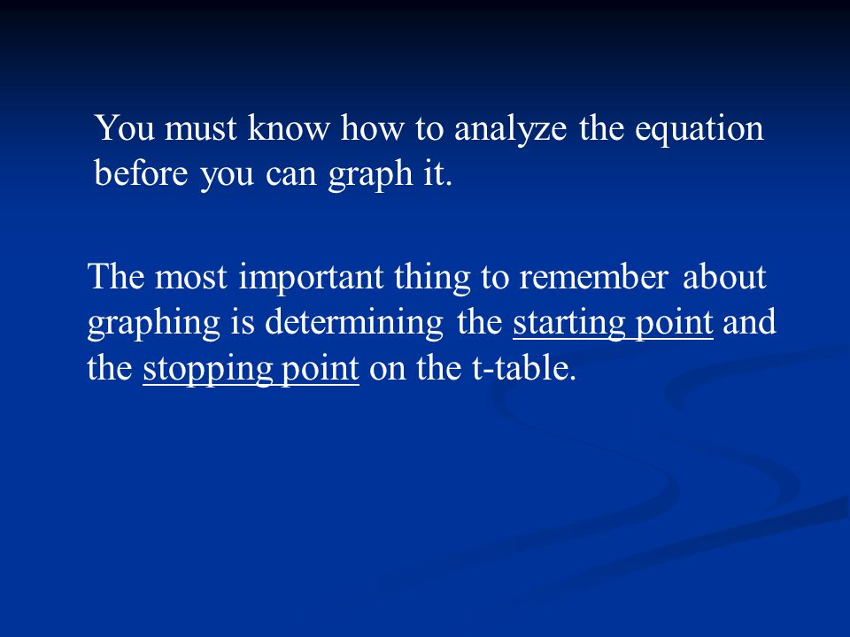 You must know how to analyze the equation before you can graph it.