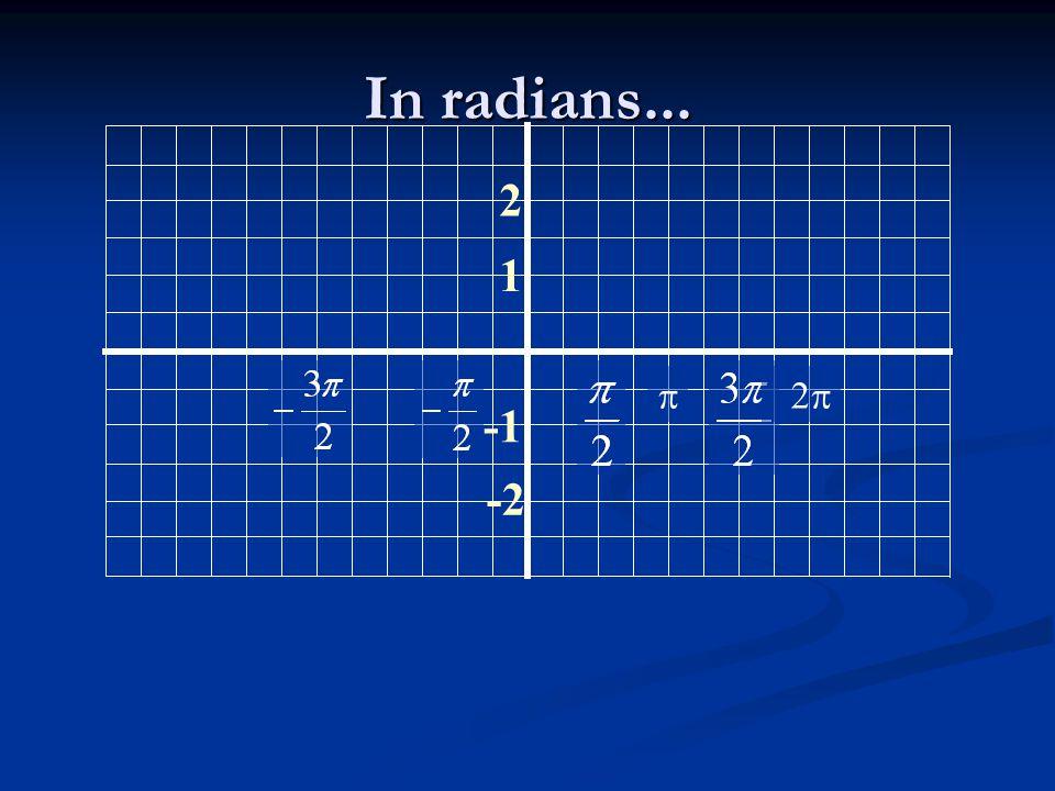 In radians... 2 1  2 -1 -2
