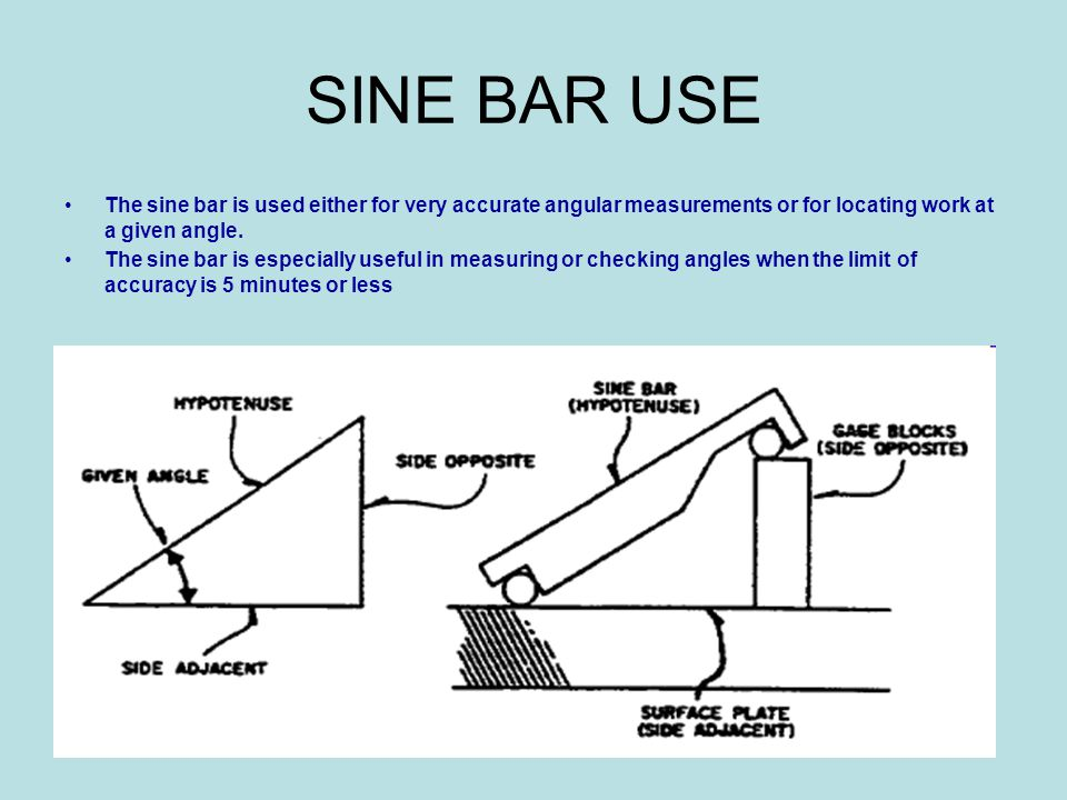 SINE BAR USE The sine bar is used either for very accurate angular measurements or for locating work at a given angle.