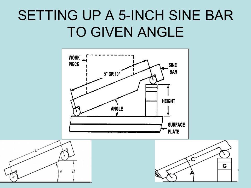 SETTING UP A 5-INCH SINE BAR TO GIVEN ANGLE